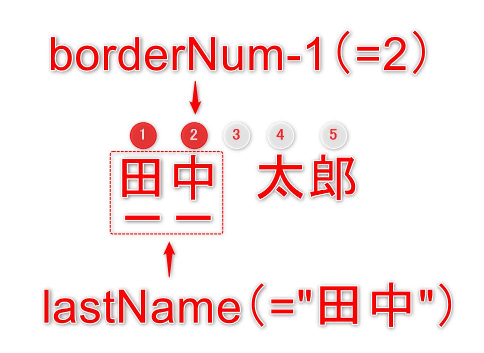 VBAInStr名字と名前分け名字取得
