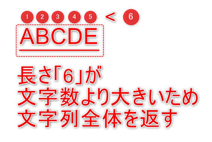 04_VBALeft関数長さが文字数より大きい返り値