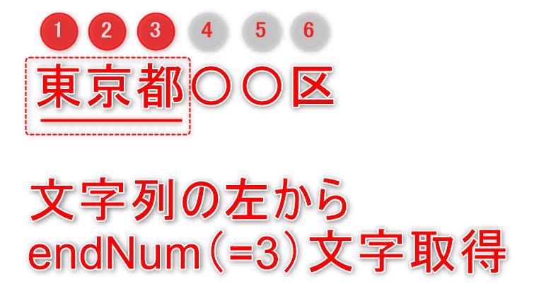 05_VBALeft関数都道府県取得イメージ