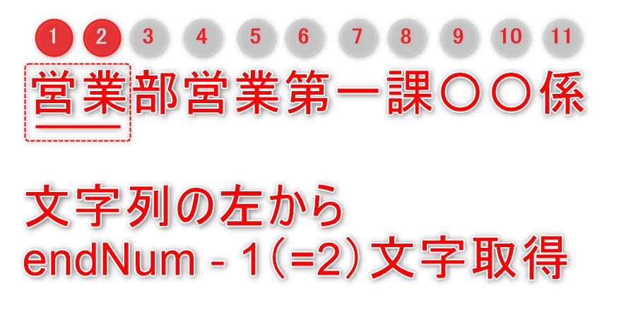 06_VBALeft関数キーワード左側取得イメージ