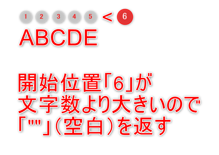 04_VBAMid関数開始位置が文字数より大きい返り値