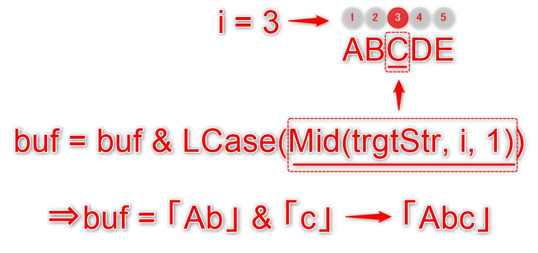 10_VBALen関数小文字変換イメージ