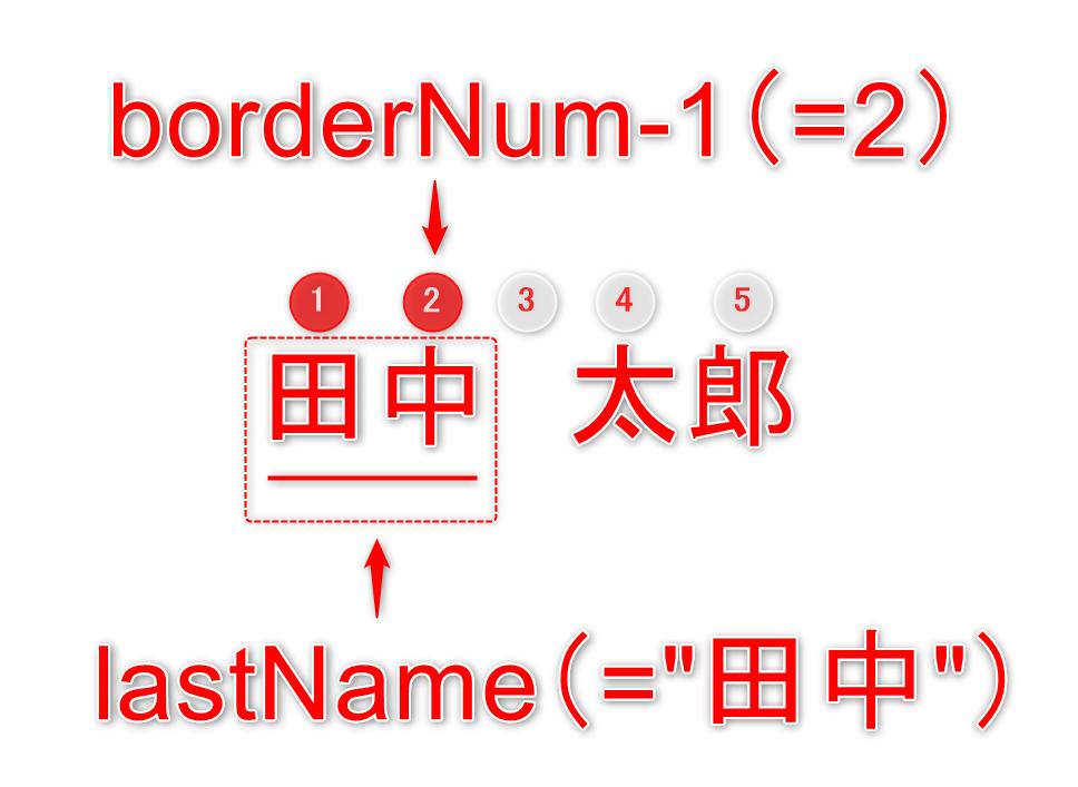 08_VBALeft関数文字列取得イメージ