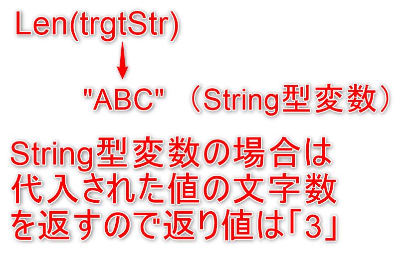 08_VBALen関数引数がString型返り値