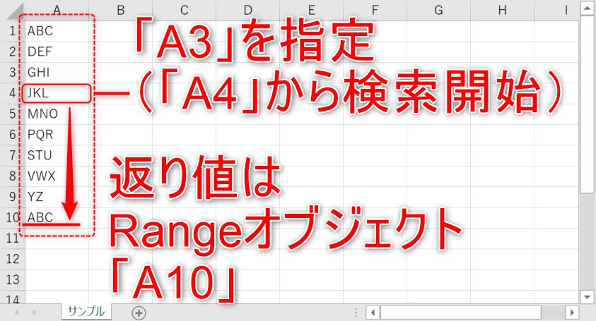 02_VBAFind検索開始位置