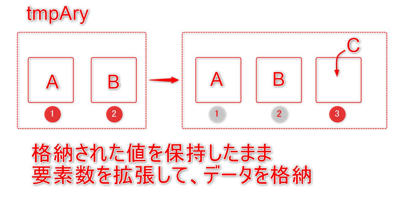 04_VBA配列ReDimPreserveイメージ