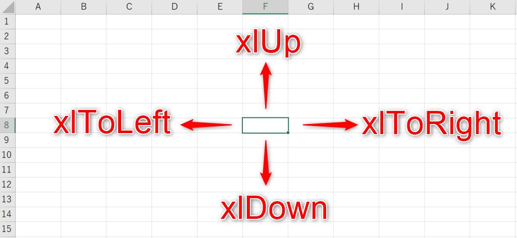 06-VBA最終列取得Endプロパティ引数イメージ