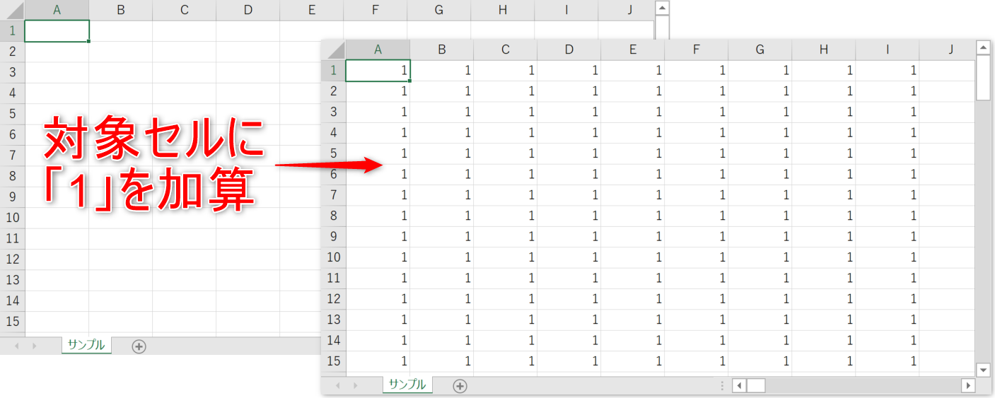 10_VBAセルの値加算ループイメージ