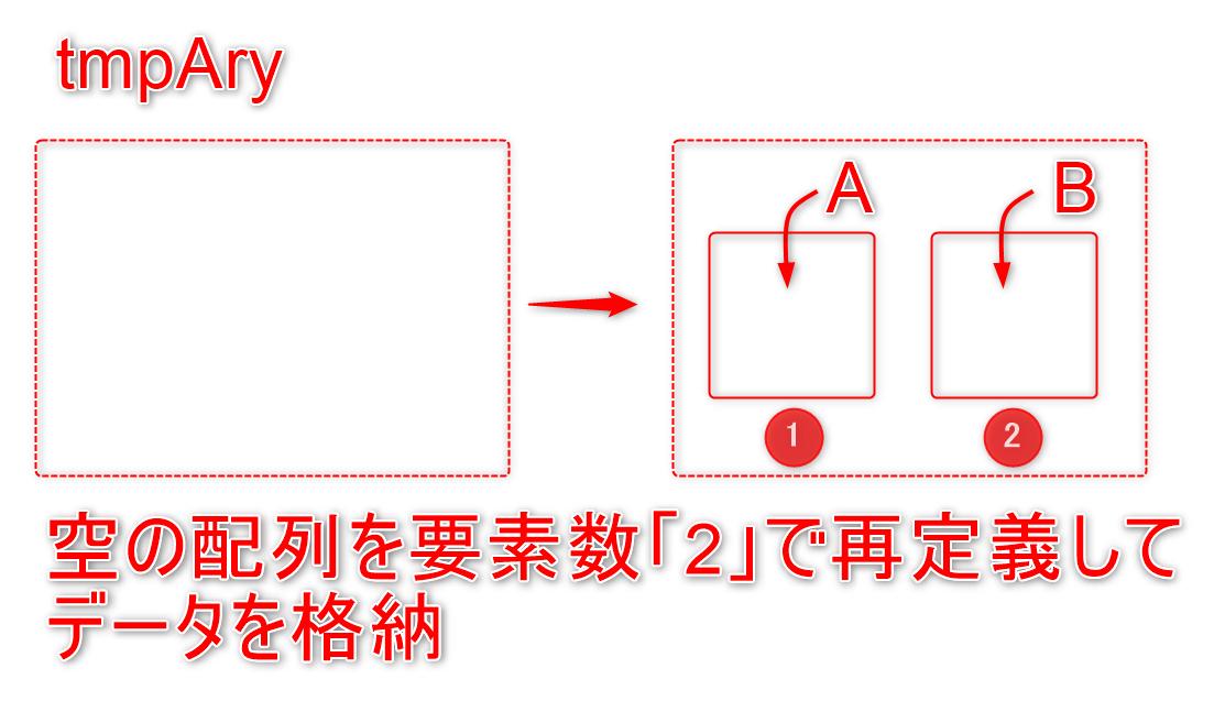 03_VBA配列ReDimイメージ