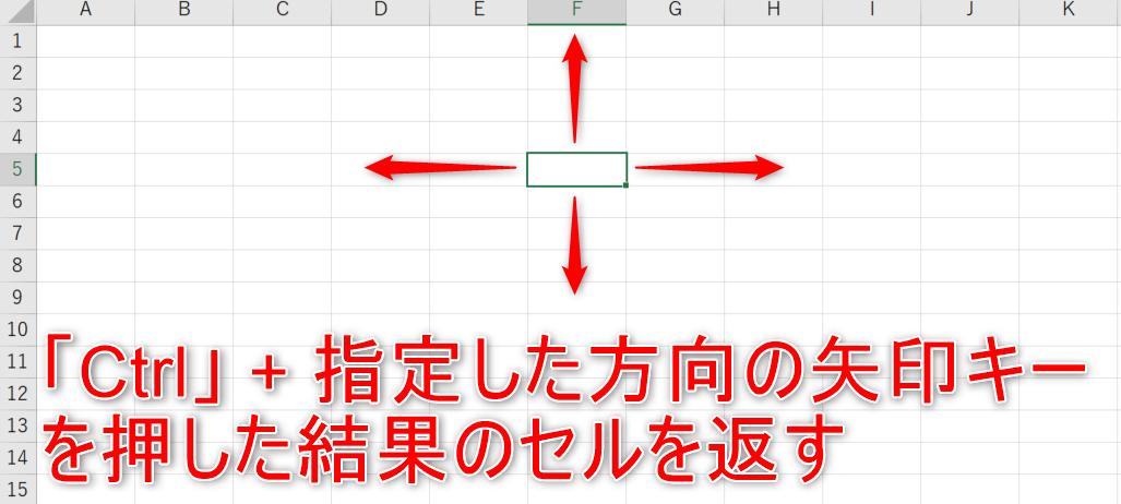 03-VBA最終行取得Endプロパティイメージ