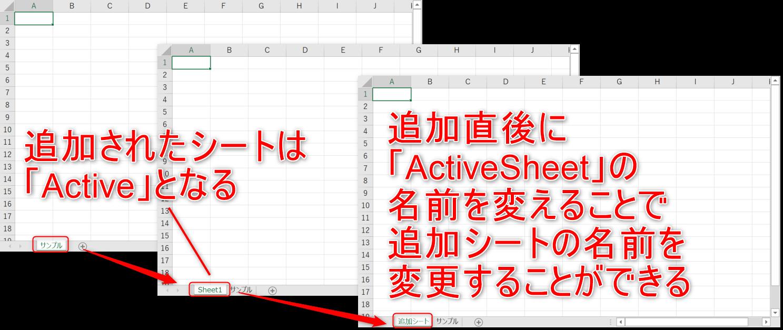 06_VBAAdd追加シートの名前を変更_ActiveSheetName